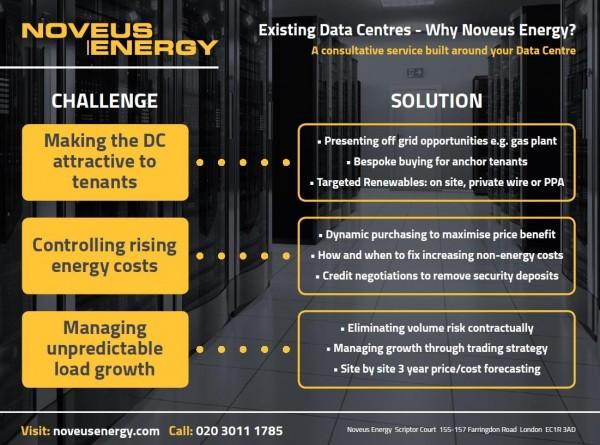 Existing Data Centres - Why Noveus Energy